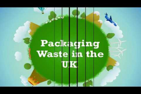Facts and Statistics About Packaging Waste in UK Infographic