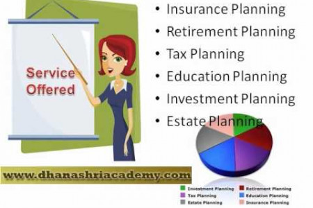Facts to Know About Financial Planning Infographic