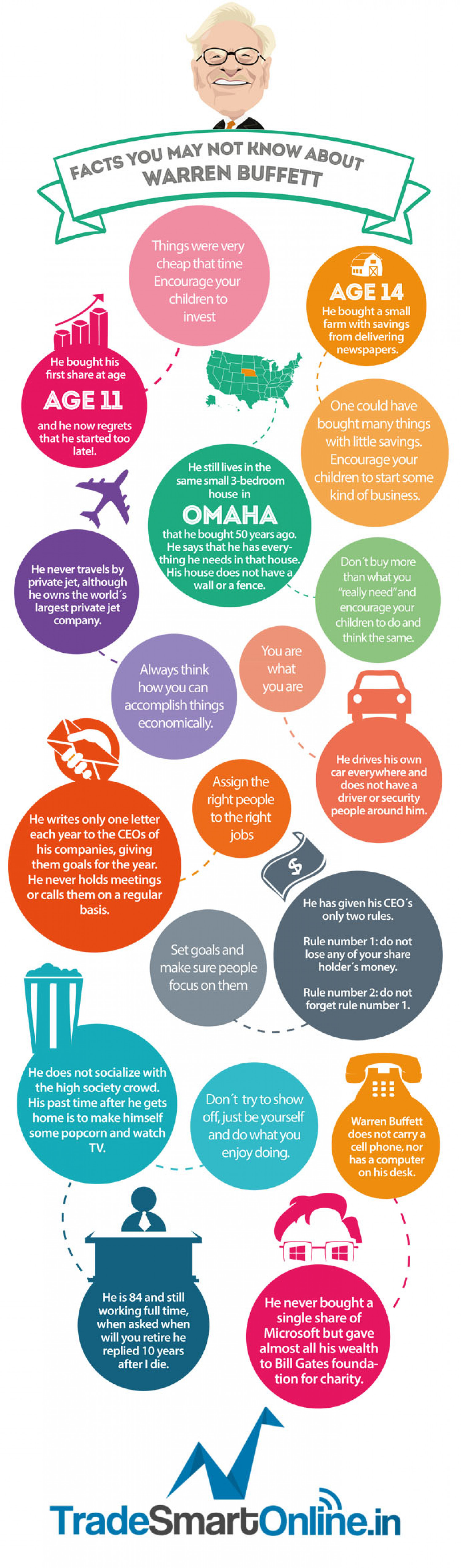 Facts You May Not Know About Warren Buffett Infographic