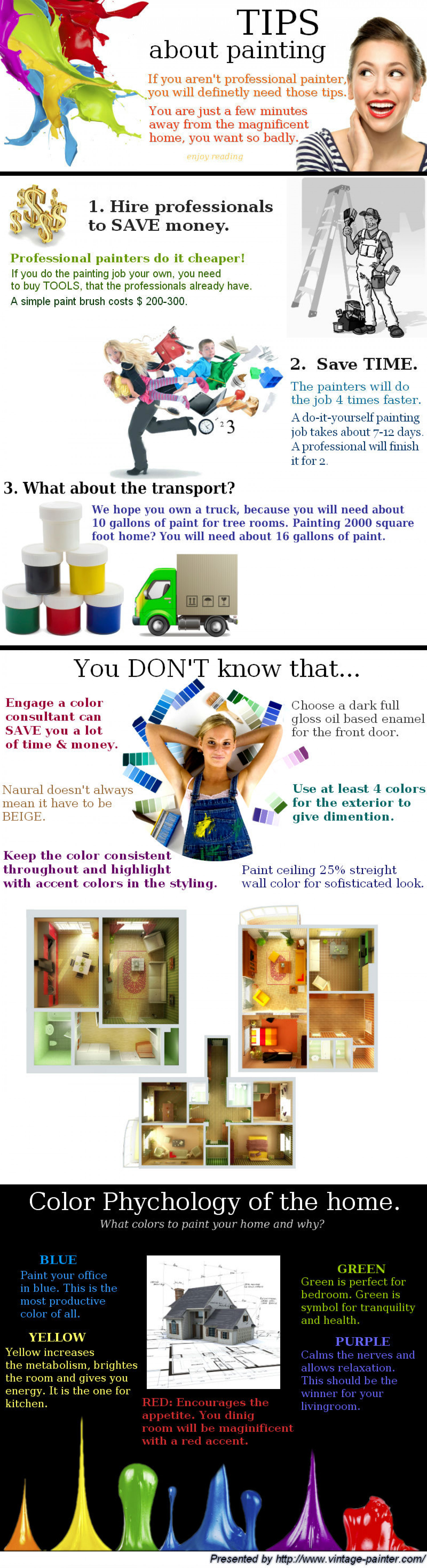 Tips About Painting Infographic