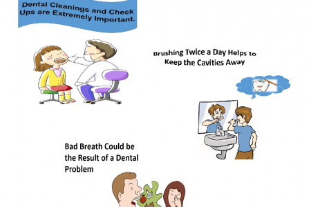 Facts Your Dentist Wants You to Know by Berkeley Lake Dental. Infographic