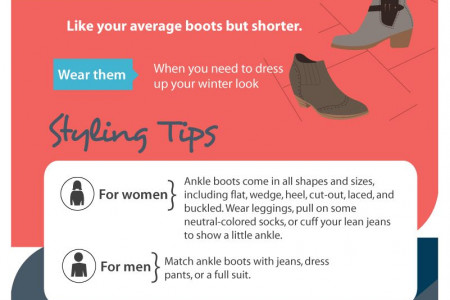 Fall and Winter Shoe Guide Infographic