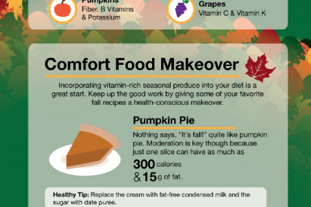 Fall Into Wellness Infographic