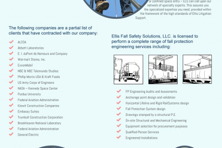 Fall protection problems and needs Infographic