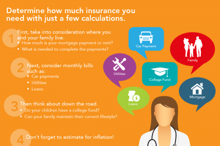 Family Doctors & Life Insurance Infographic