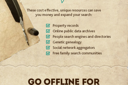Family History Research Guide Infographic