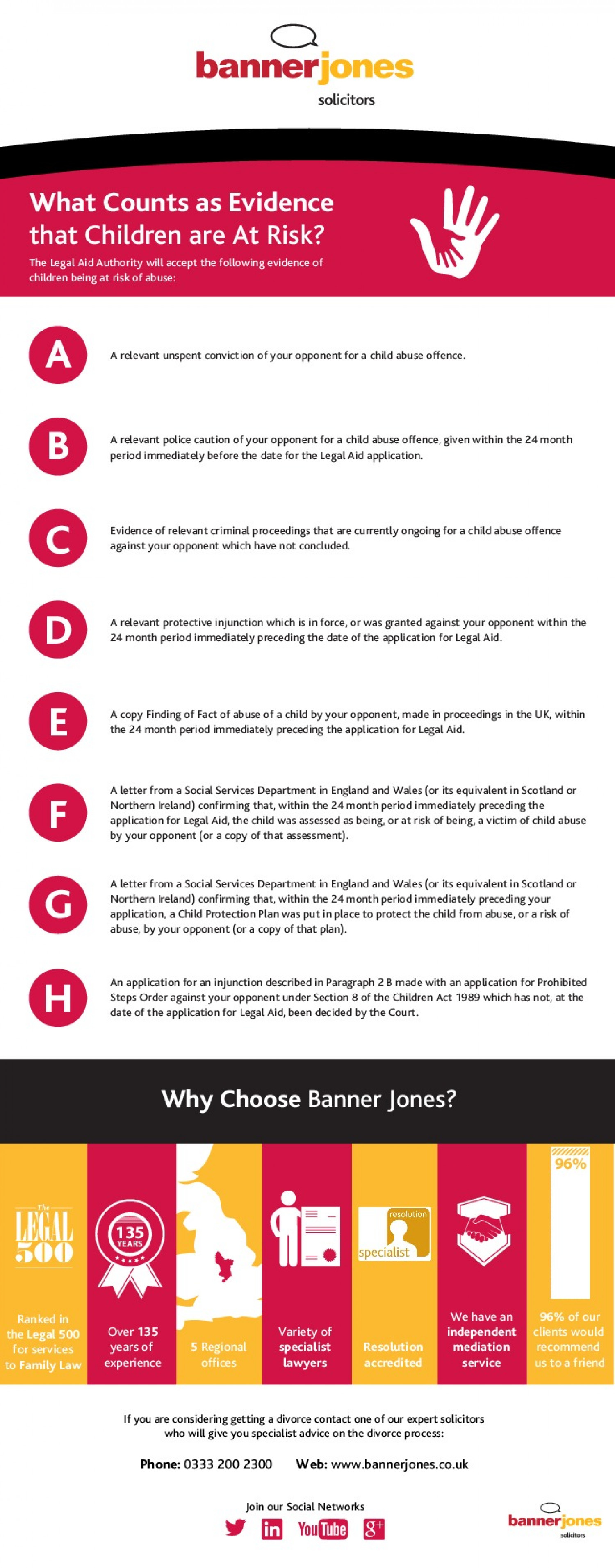 Family Law & Legal Aid - Legal Aid Can Be Obtained if Children Are At Risk Infographic