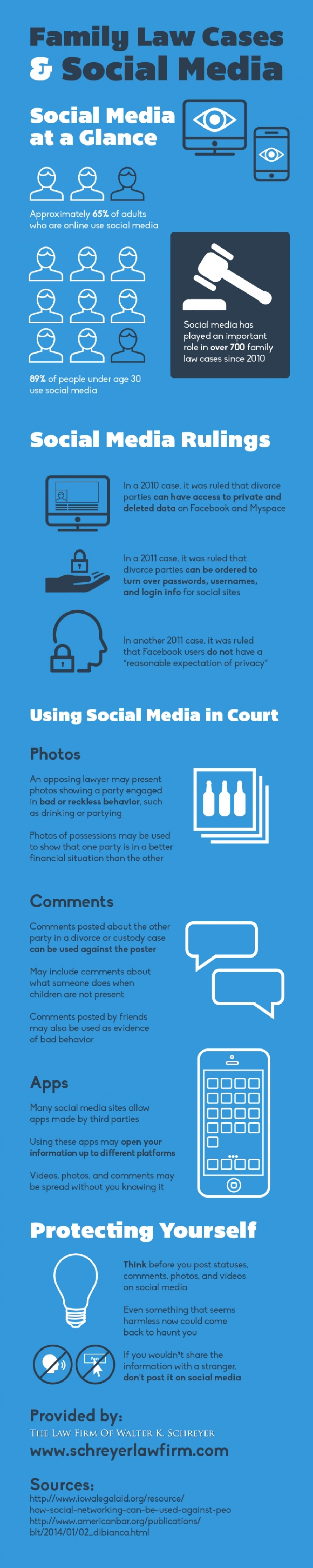 Family Law Cases and Social Media  Infographic