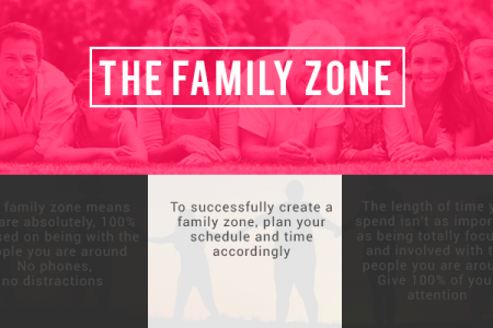 Family: Spend Your Time Right!  Infographic