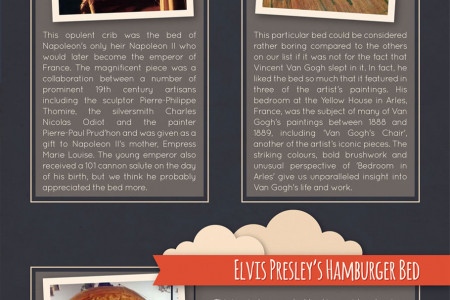 Famous Beds That Made History Infographic