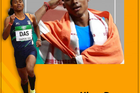 Famous Indian Sports Personalities Of India Like Hima Das Infographic