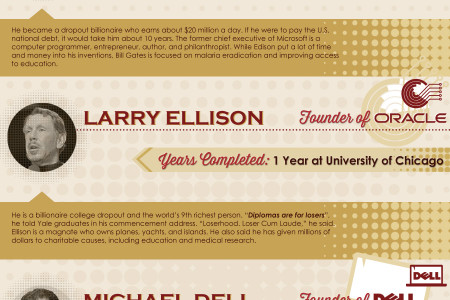 Famous Scientists and Inventors Who Dropped Out of School Infographic