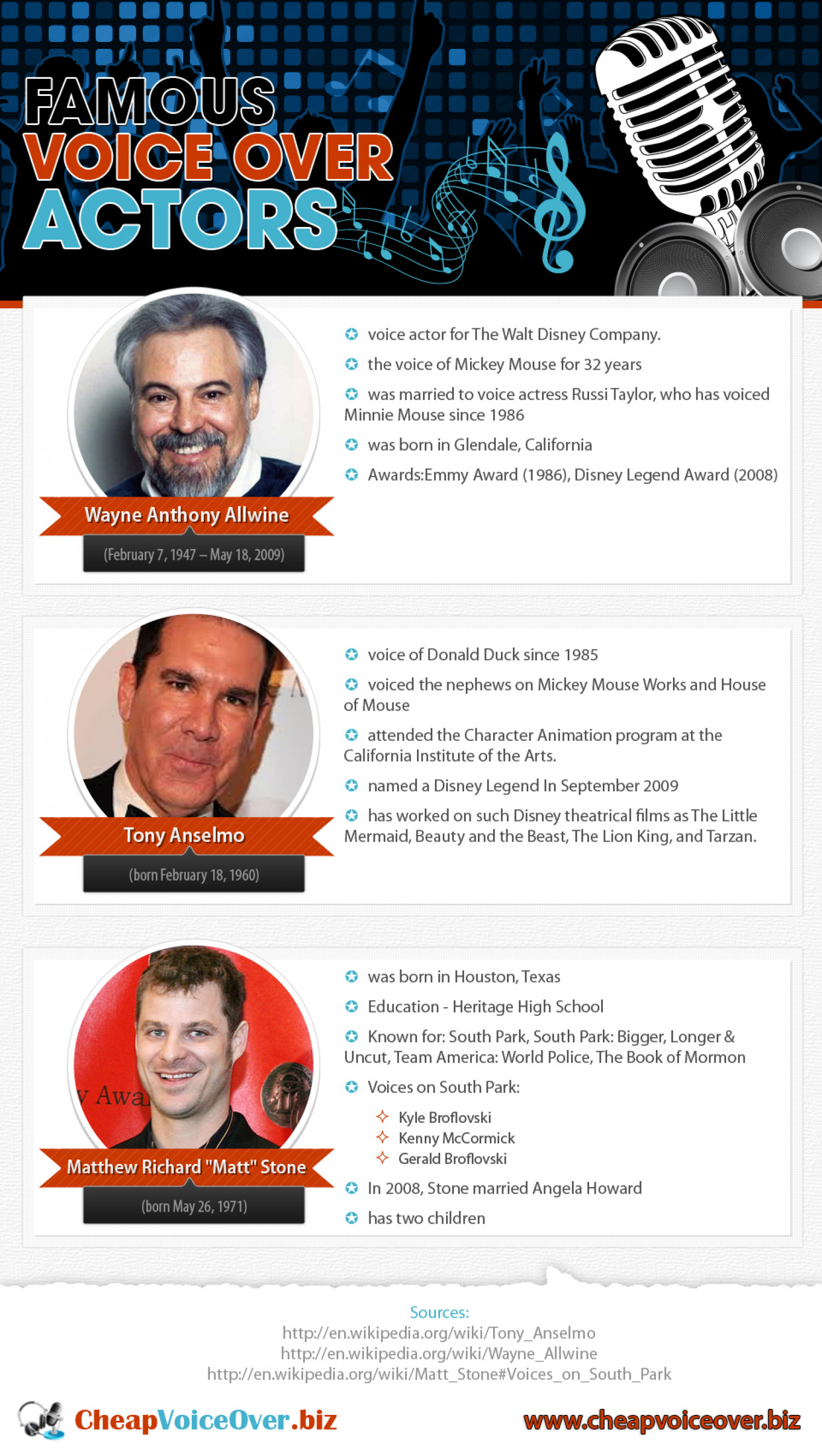 Famous Voice Over Actors Infographic