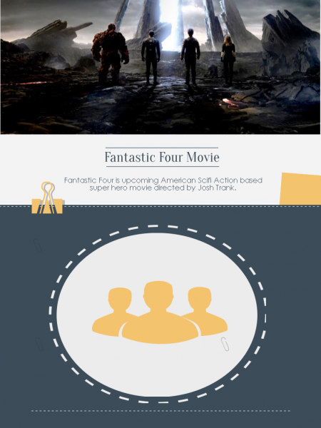 Fantastic Four 2015 - Best Superhero based Action Movie Infographic
