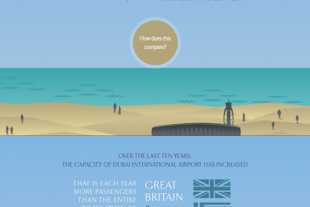 Fascinating facts about Jumeirah Infographic