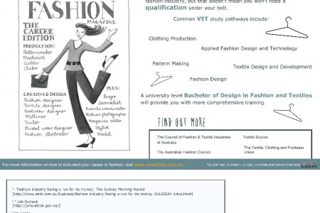 Fashion Career Fact Sheet Infographic