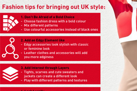 Fashion Dresses – UK Style Infographic