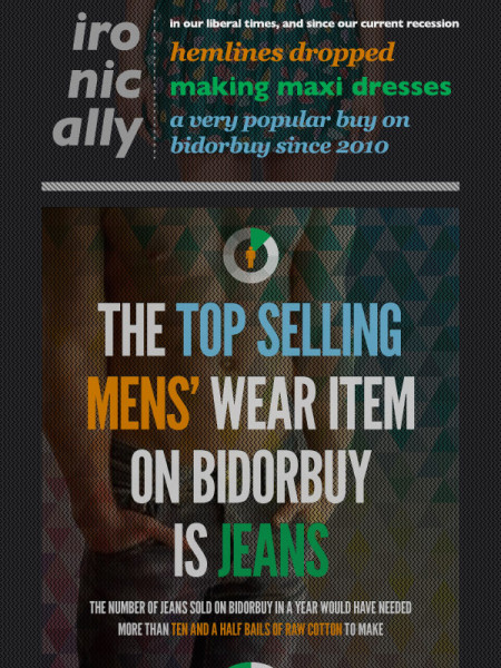 Fashion on bodorbuy.com Infographic