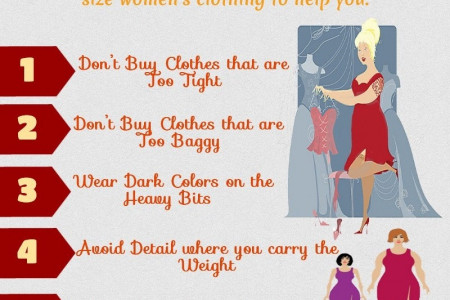 Fashion Tips For Plus Size Women Infographic