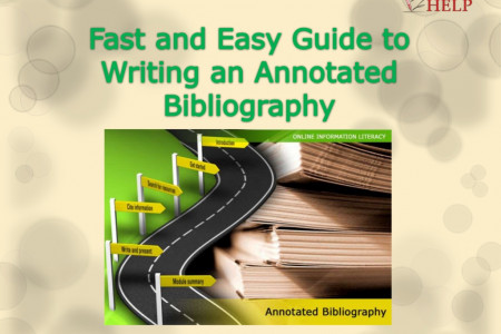 Fast and Easy Guide to Writing an Annotated Bibliography Infographic