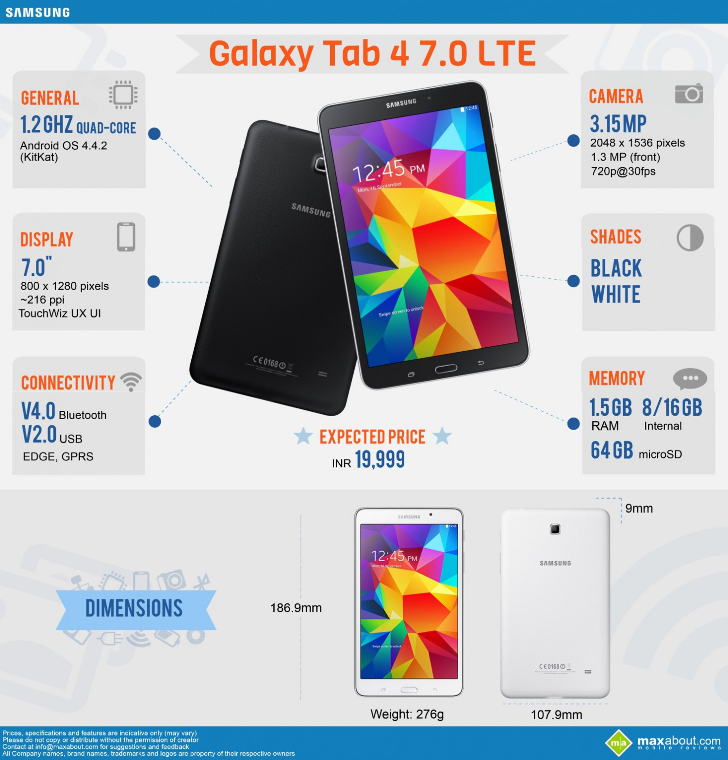 Fast Facts: Samsung Galaxy Tab 4 7.0 LTE Infographic