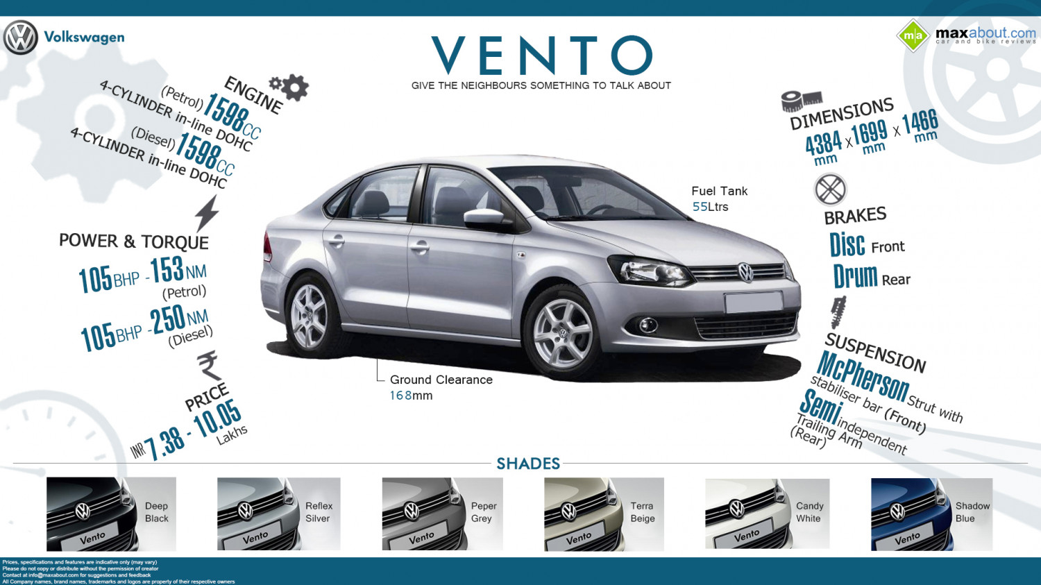 Fast Facts: Volkswagen Vento Infographic