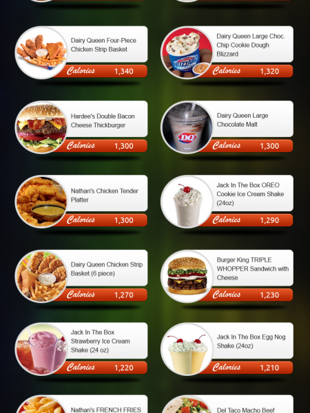 Fast Food Items with 1000 Calories and More Infographic