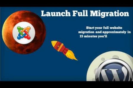 Fast WordPress to Joomla Migration Infographic