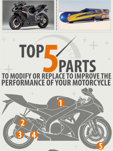 Fastest Production Motorcycles... and how to help your bike keep up Infographic