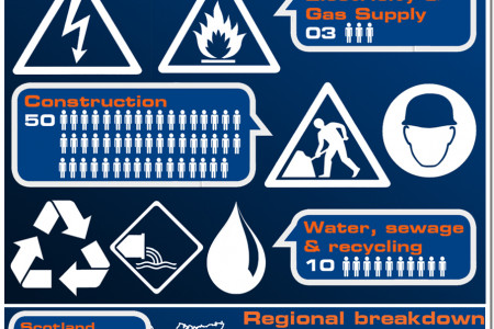 Fatal Work Related Injuries Infographic