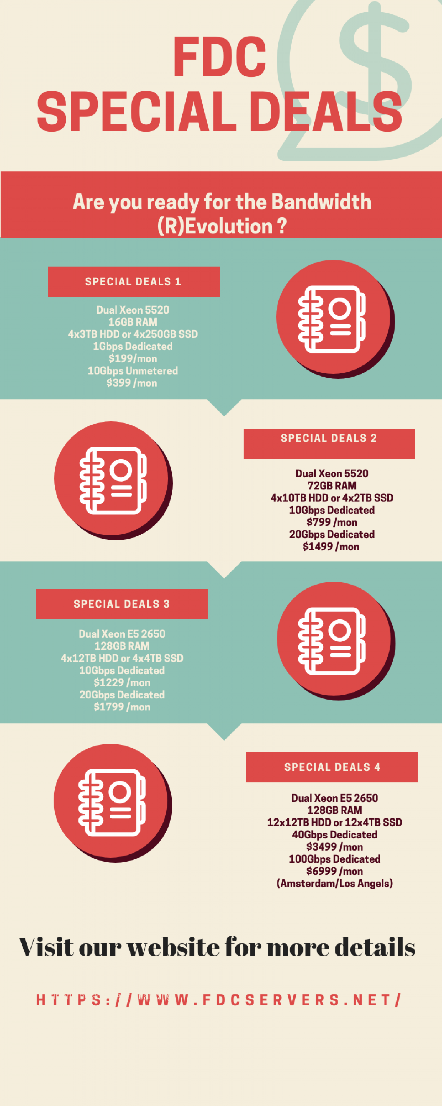 FDC Servers - Special Deals Infographic