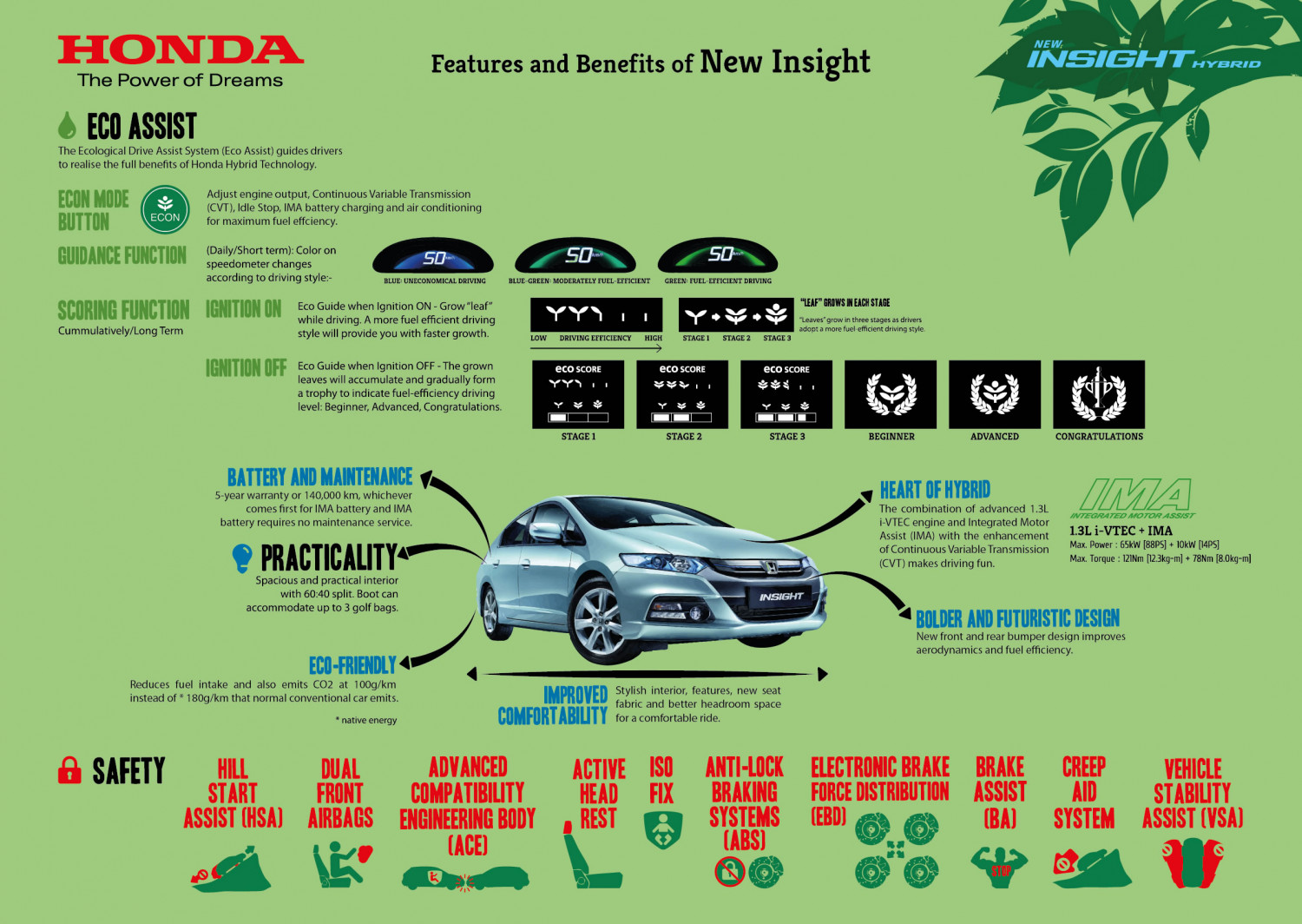 Features and Benefits of New Insight Infographic