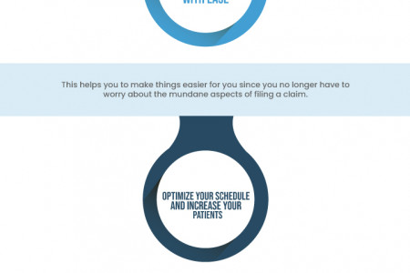 Features in Athena EMR to Help Optimize your Medical Practice Infographic