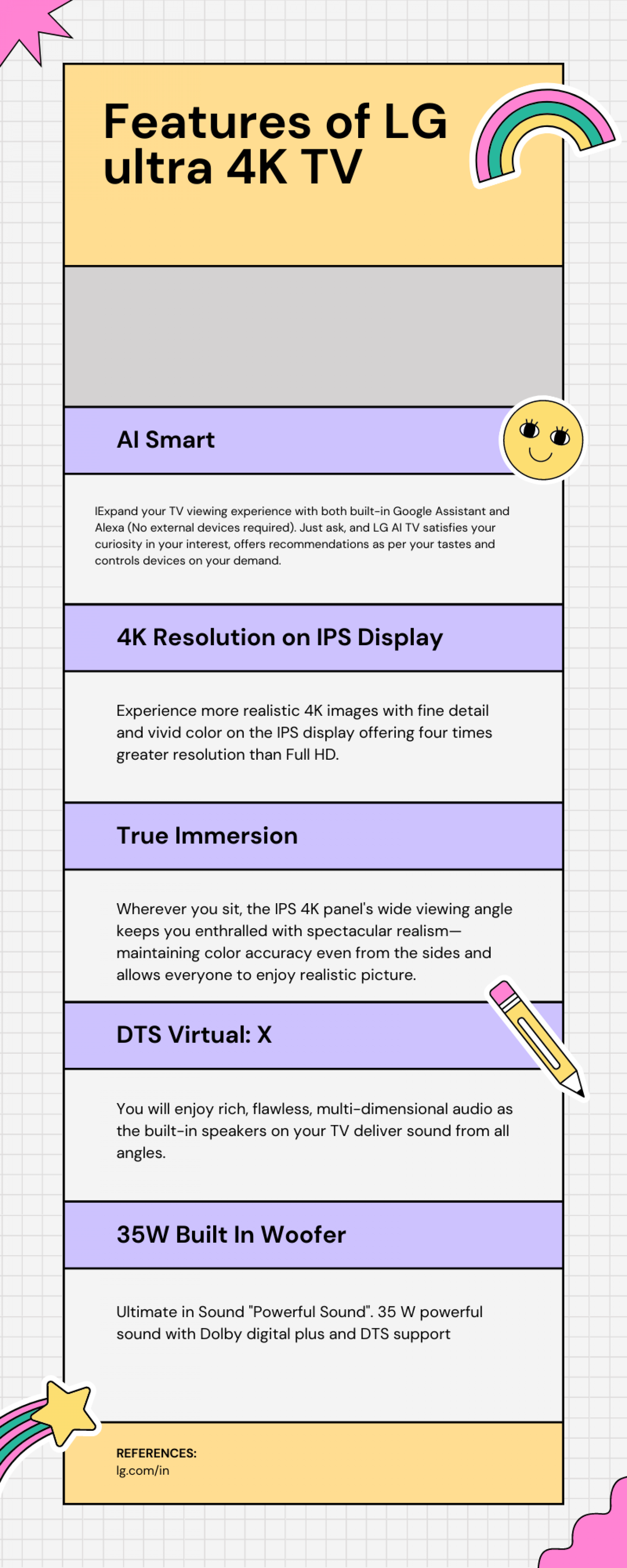Features of LG ultra 4K TV Infographic
