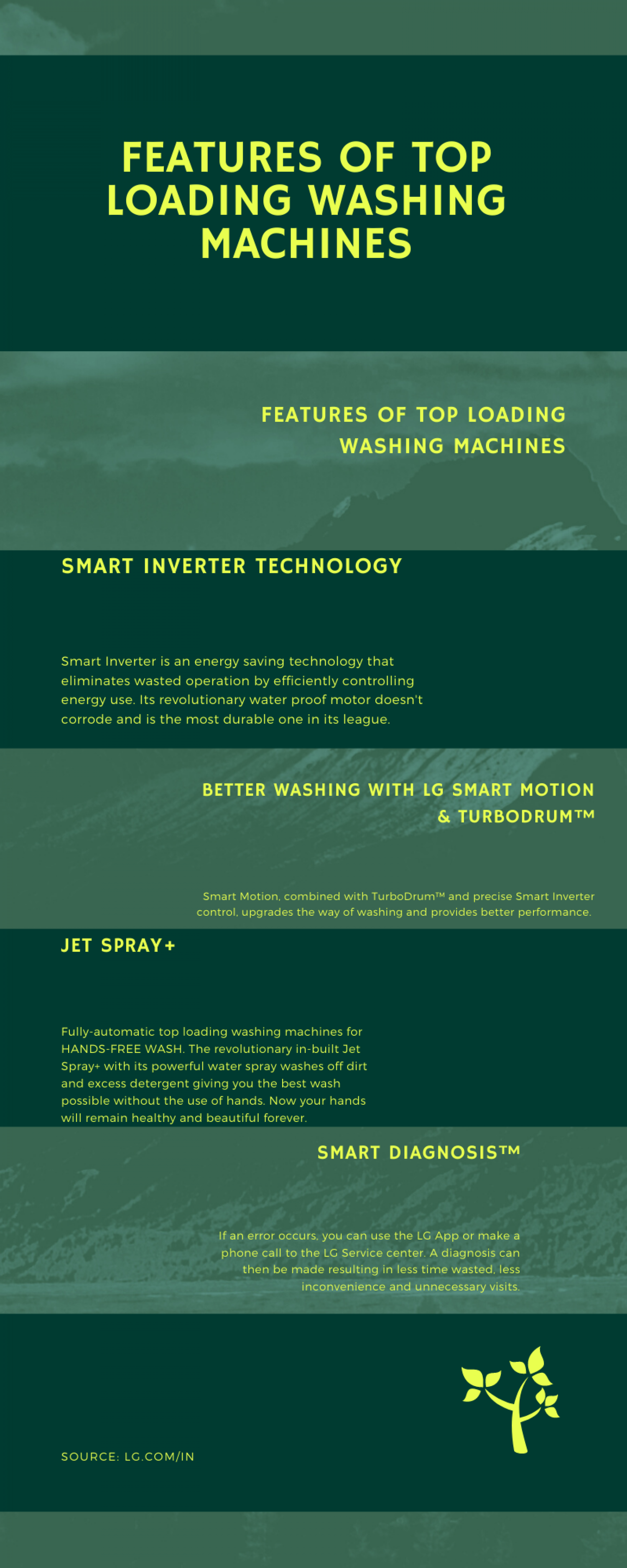 Features of top loading washing machines Infographic