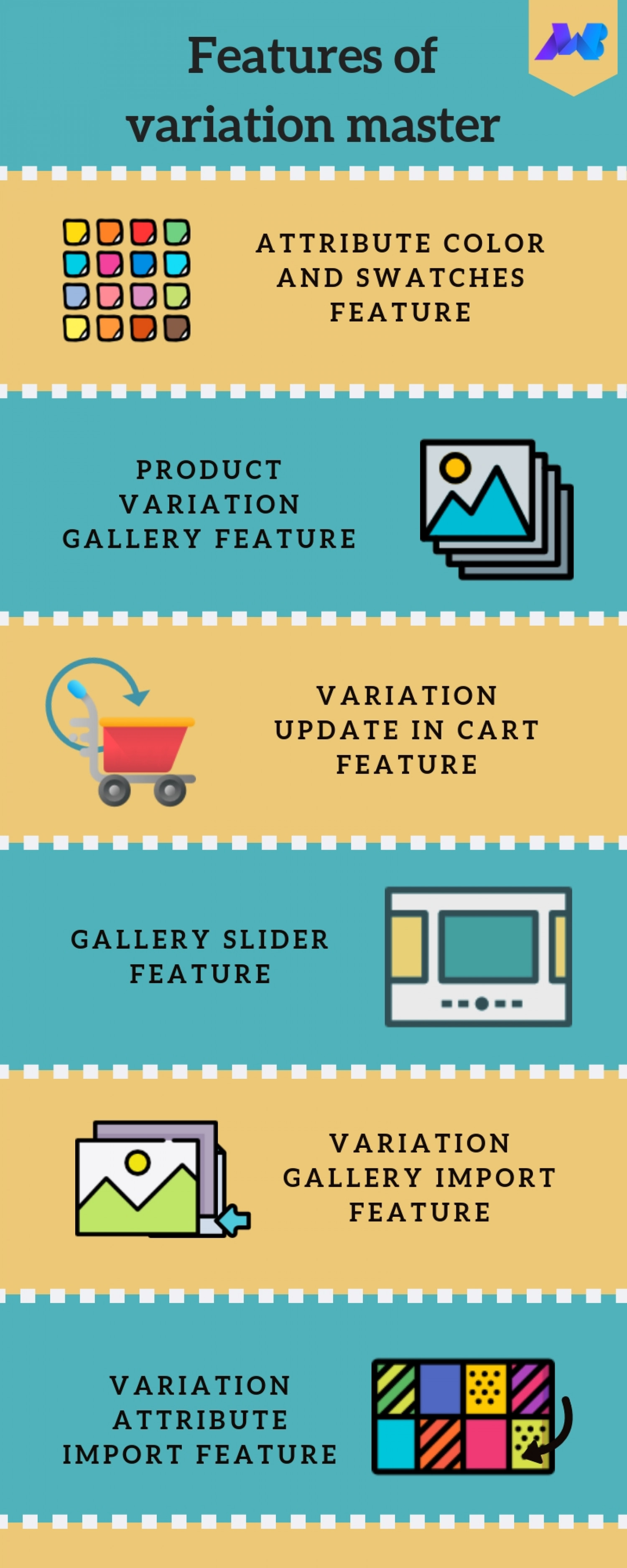 Features of Variation Master Infographic