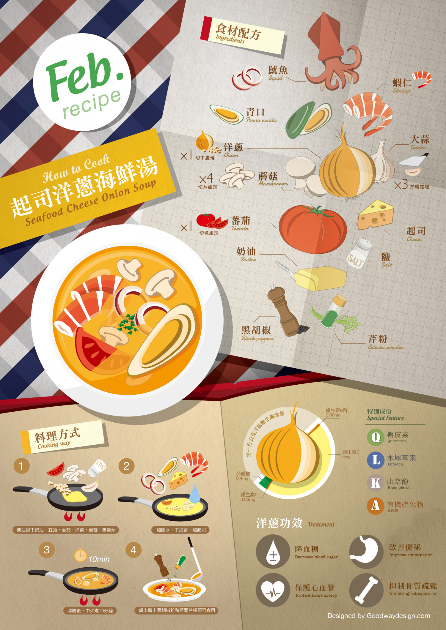 Seafood Cheese Onion Soup Infographic