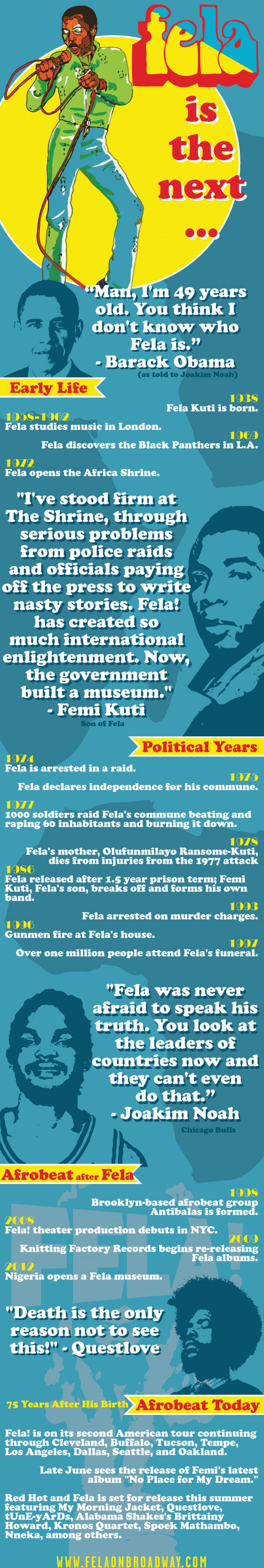Fela's life - from enemy to hero Infographic
