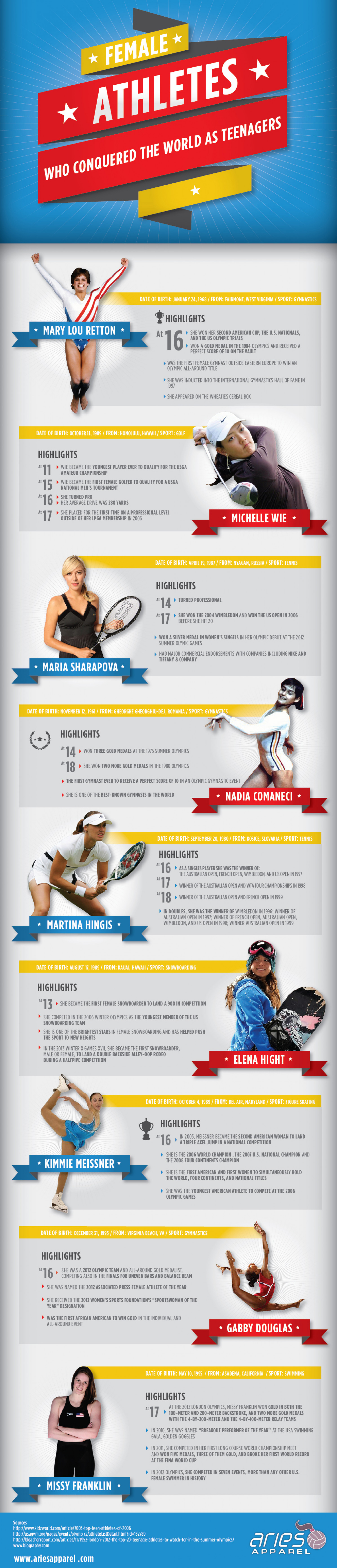 Female Athletes Who Conquered The World As Teenagers Infographic