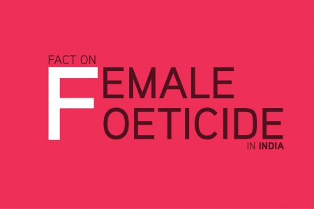 Female Foeticide Infographic