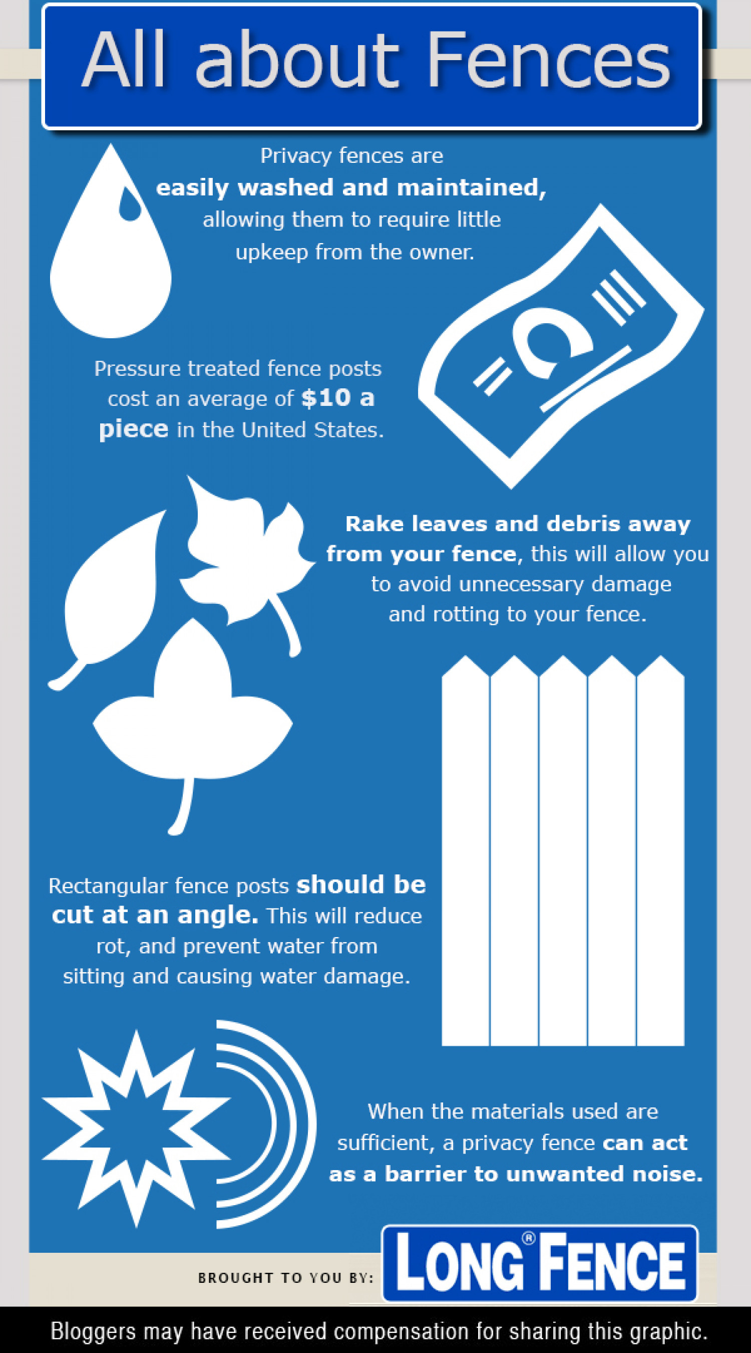 All About Fences Infographic