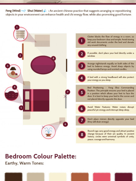 Feng Shui for the Bedroom Infographic