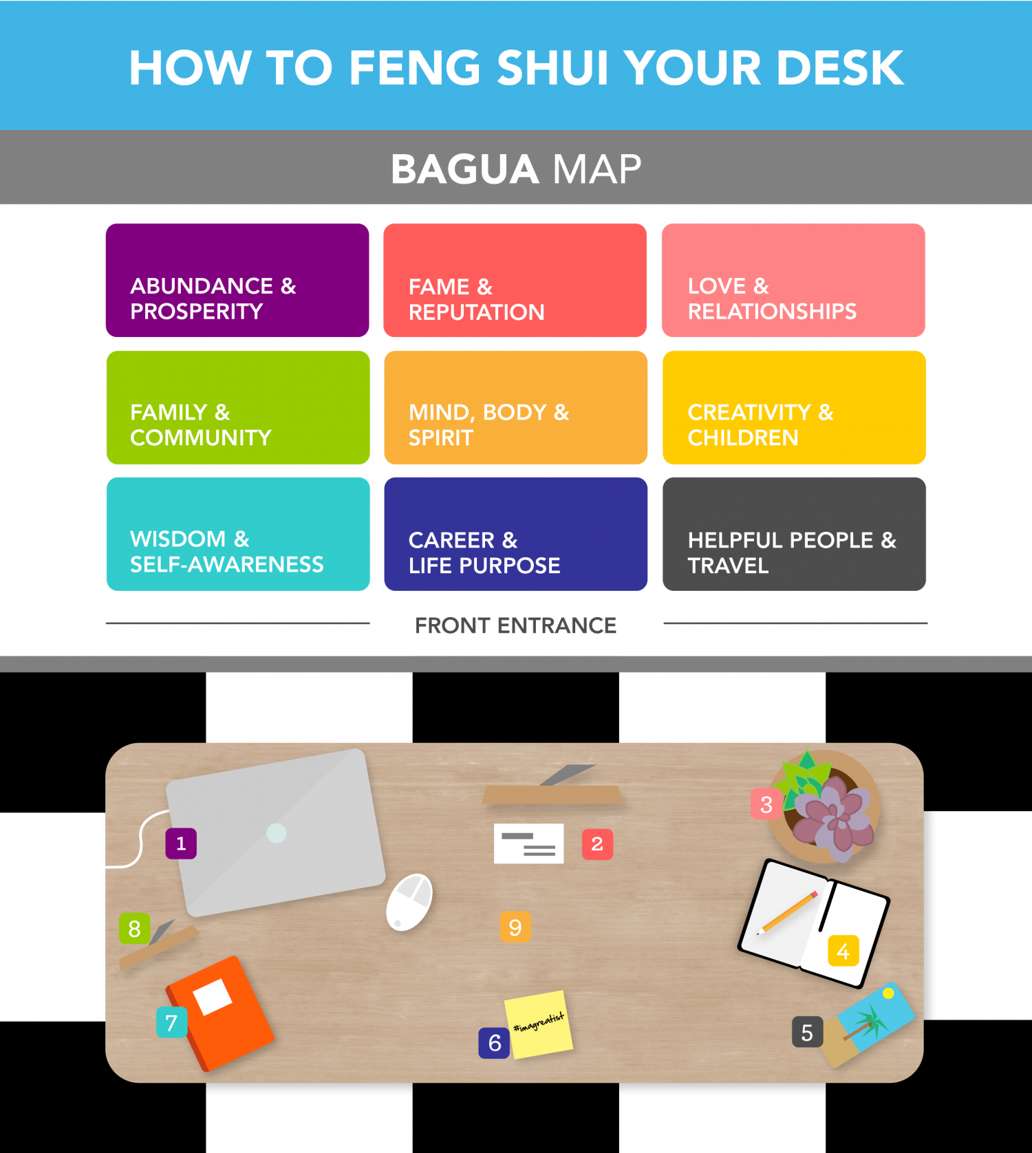 Feng Shui: The Ultimate Guide to Designing Your Desk for Success Infographic