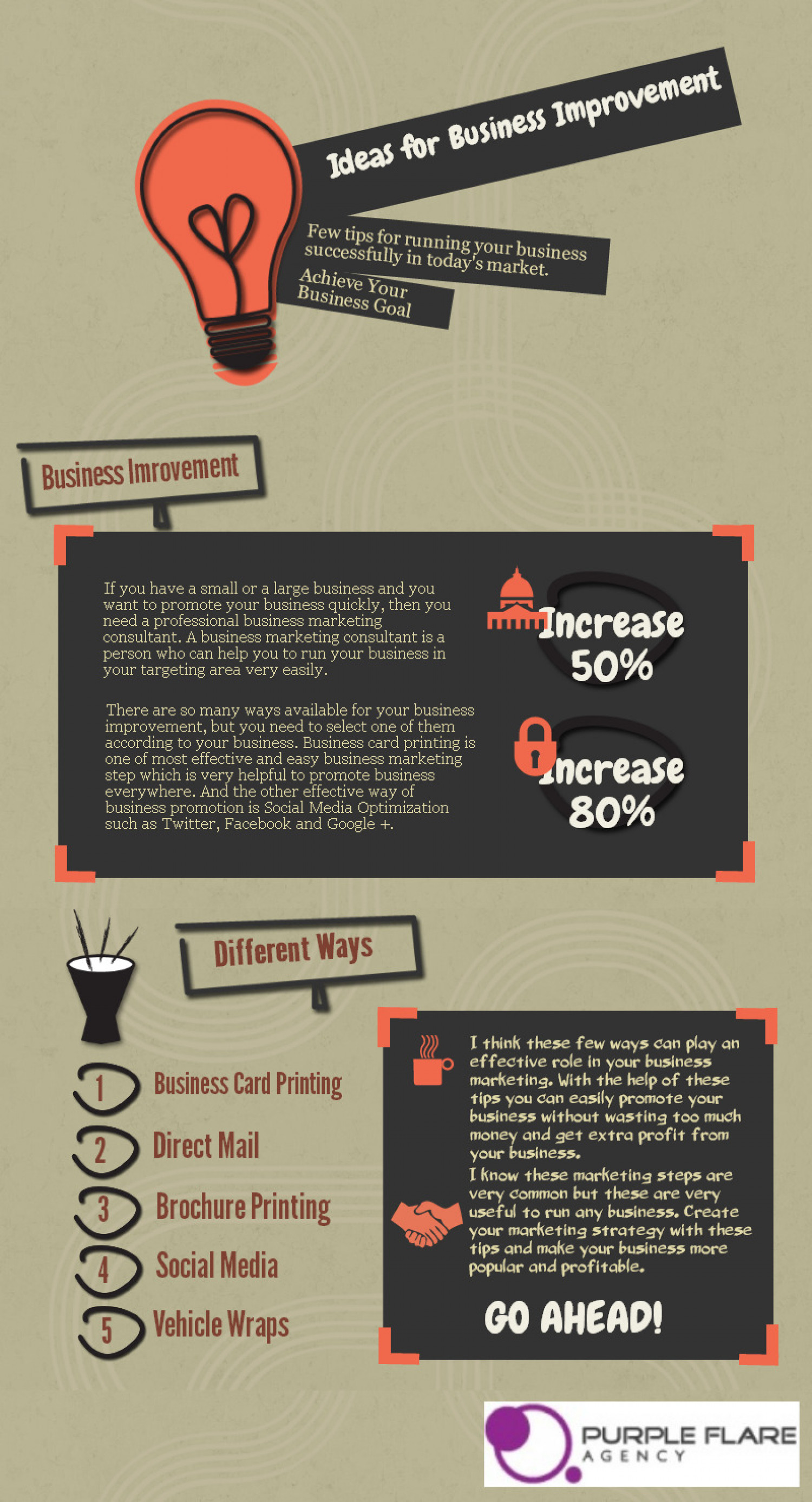 Ideas for Business Improvement Infographic