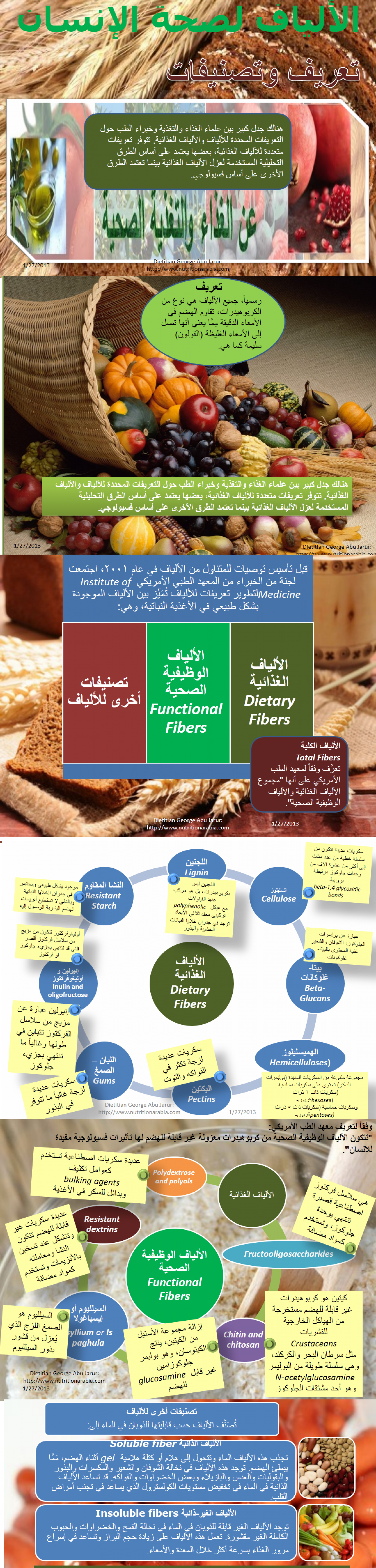 Fibers for Health Infographic