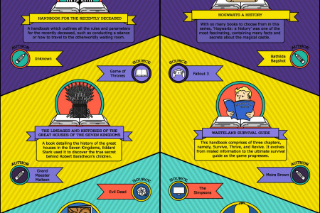 Fiction's Greatest Fiction Infographic