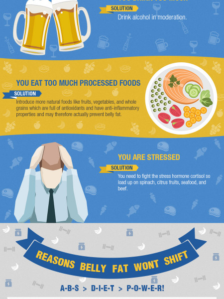 Fight the Tummy Flab Infographic Infographic