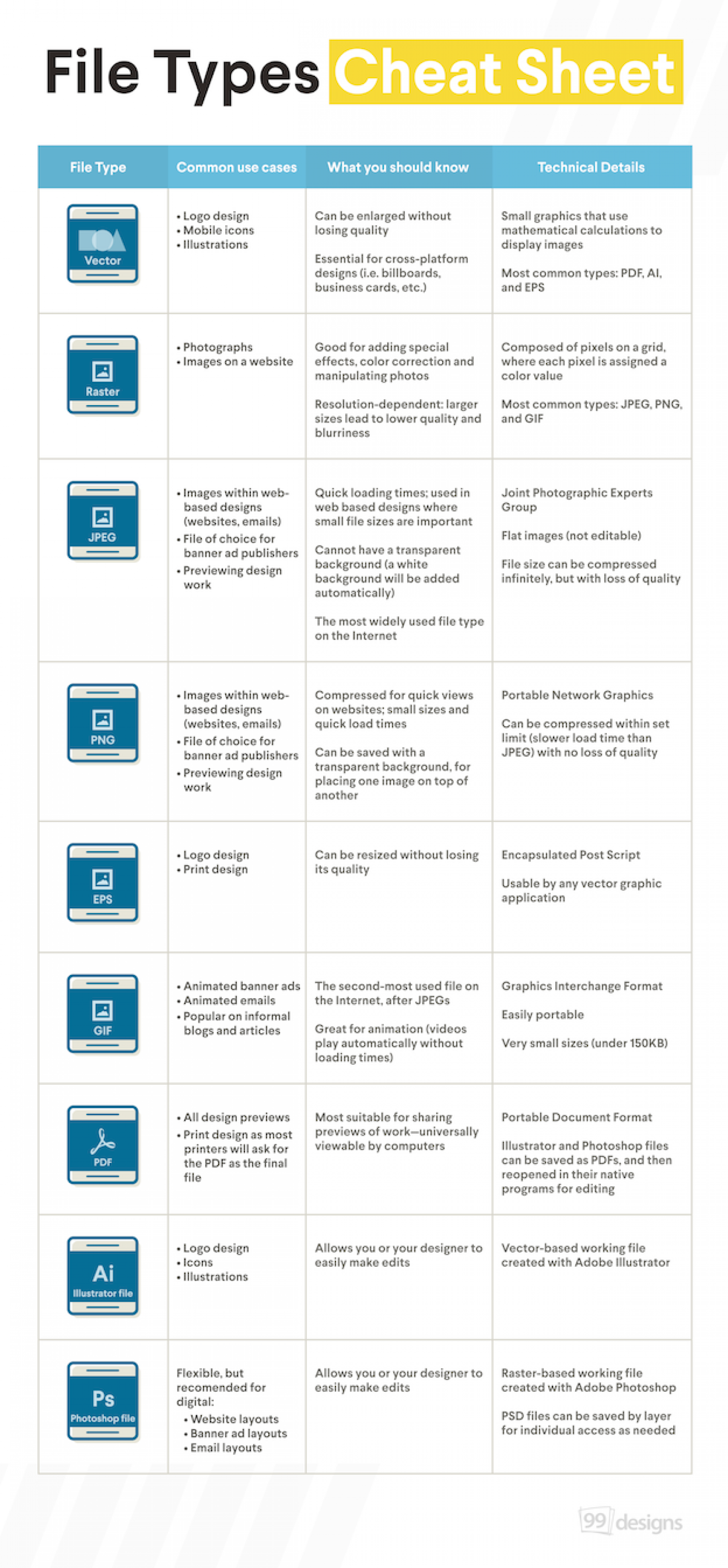 File Types Cheat Sheet Infographic