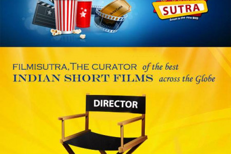 Filmisutra creates a gateway for Indian short films for the global audience. Infographic