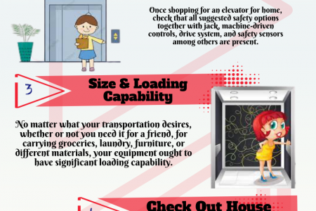 Finalizing on Elevators for Homes Infographic